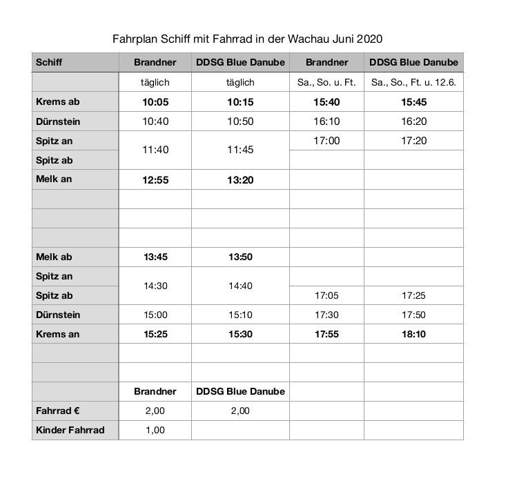 Schiff Fahrplan Wachau Juni 2020