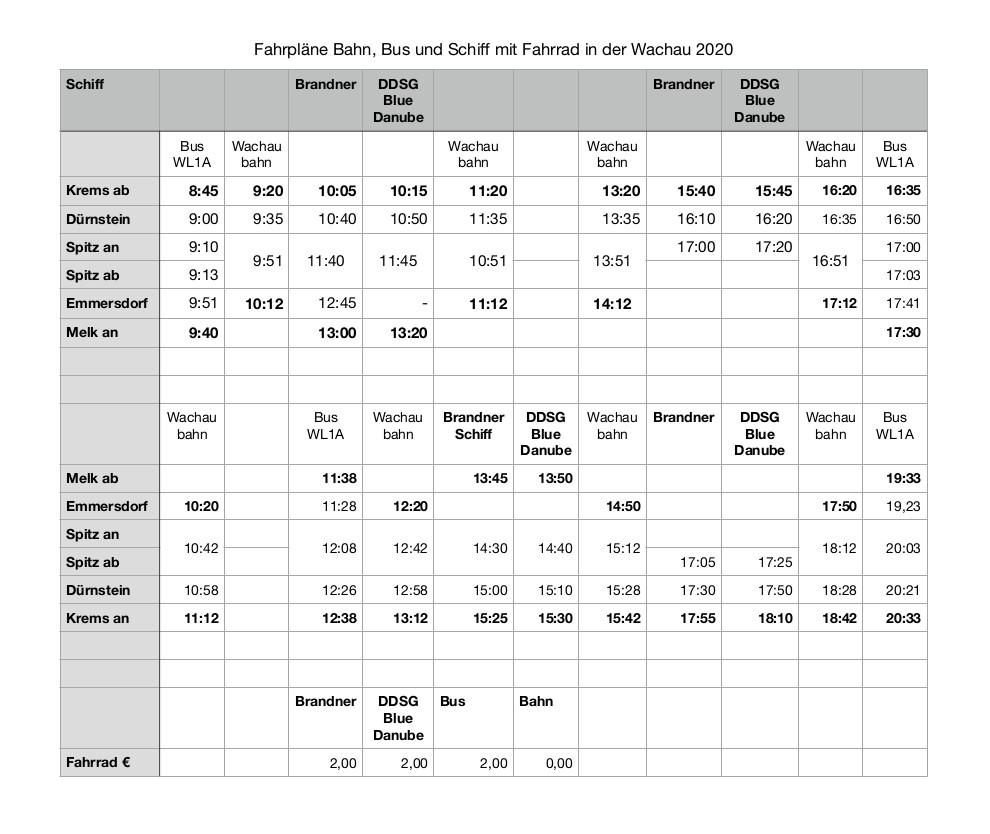 Fahrplan Bus, Bahn und Schiff Wachau 2020